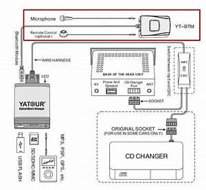 Yatour Digital Cd Changer For Opel Vauxhall Holden 2006