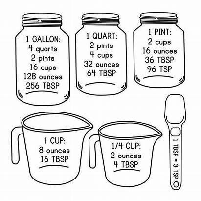 Measuring Svg Cups Kitchen Conversions Chart Conversion