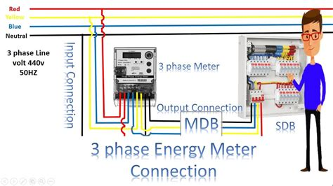 phase energy meter connection  phase meter