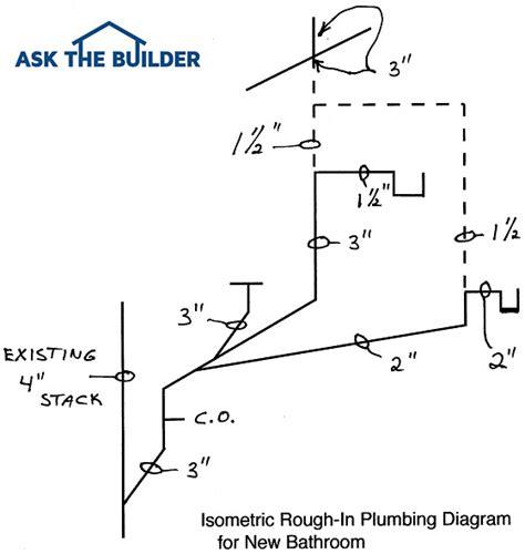 rough in plumbing diagram ask the builder