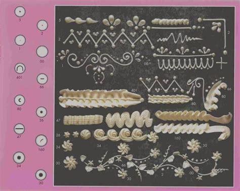 tea cake create spring cupcakes  ateco decorating tips