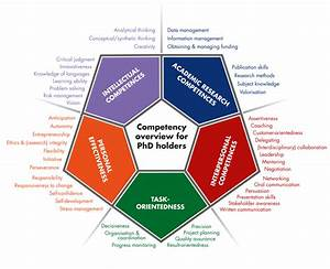 competency fram... Competency Definition