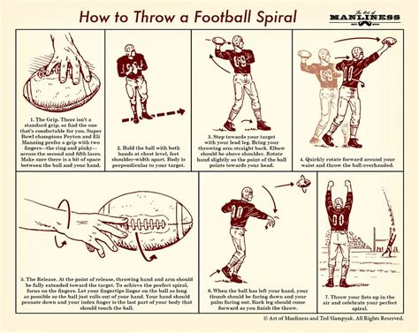How To Throw A Perfect Football Spiral An Illustrated