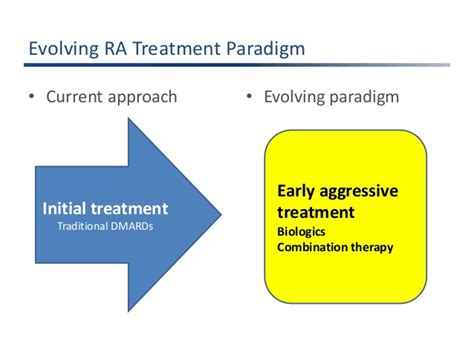 Advancement In Treatment Of Ra (1