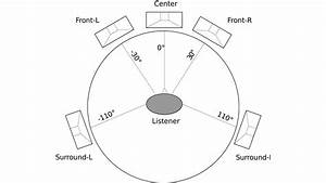Wiring Diagram For Surround Sound System