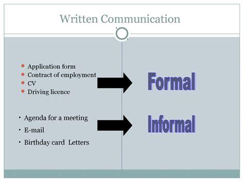 written communication skills unit