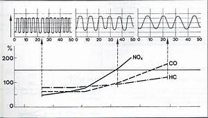 02 Sensor Simulator Schematic
