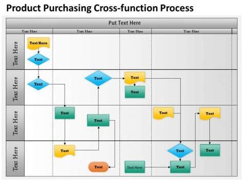 cross functional swimlane process diagram
