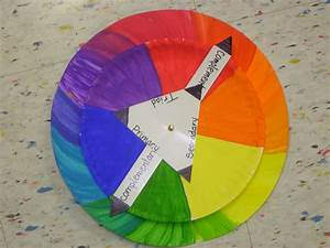 Gallery2404 4 Different Color Mixing Lessons