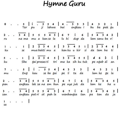 not angka 11 januari not angka pianika lagu hymne guru