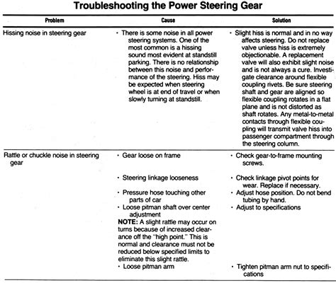 repair guides troubleshooting charts troubleshooting