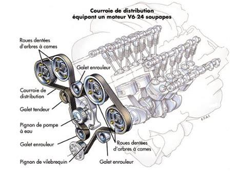 distribution skc auto