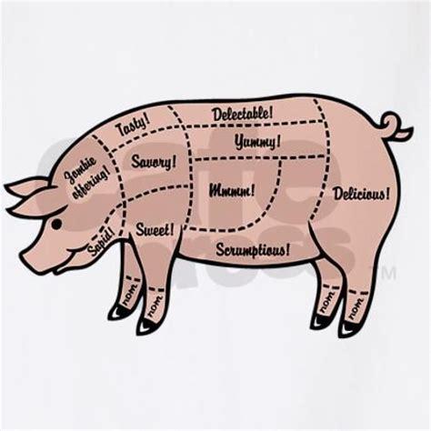 pork cuts 1 apron pork diagram and apron