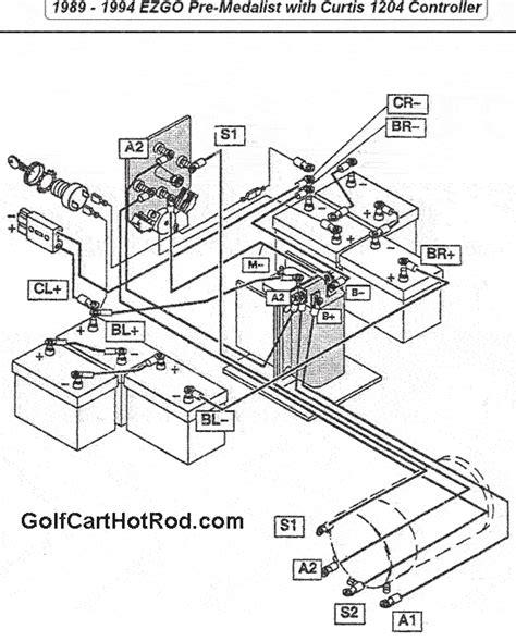 Ezgo Cart Pre Medalist Wiring Diagram