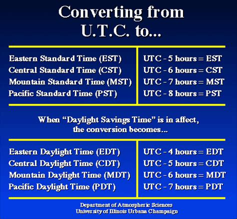 gmt utc conversion