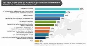Automate Essence Carte Bancaire : les tendances de l 39 industrie des automates bancaires ~ Medecine-chirurgie-esthetiques.com Avis de Voitures