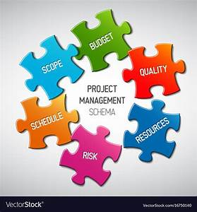 Project Management Diagram Scheme Concept Vector Image