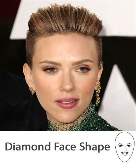 hairstyle   face shape