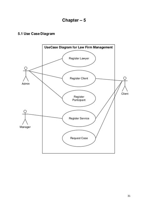 Law Firm Management Project for HND of SQA