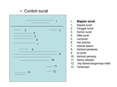 Contoh Surat Dinas Bahasa Sunda Detil Gambar Online
