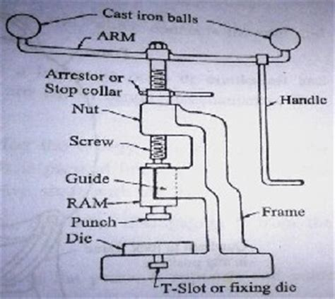 automation  sheet bending machine  electro