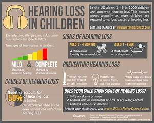 Hearing Loss Children images