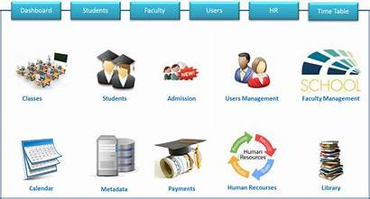 Education System Management Educational Clipart Classrooms Systems