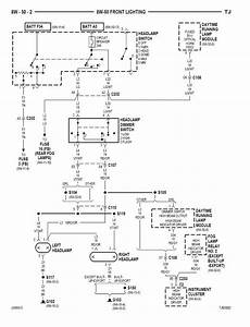 1994 Jeep Yj Wiring Diagram