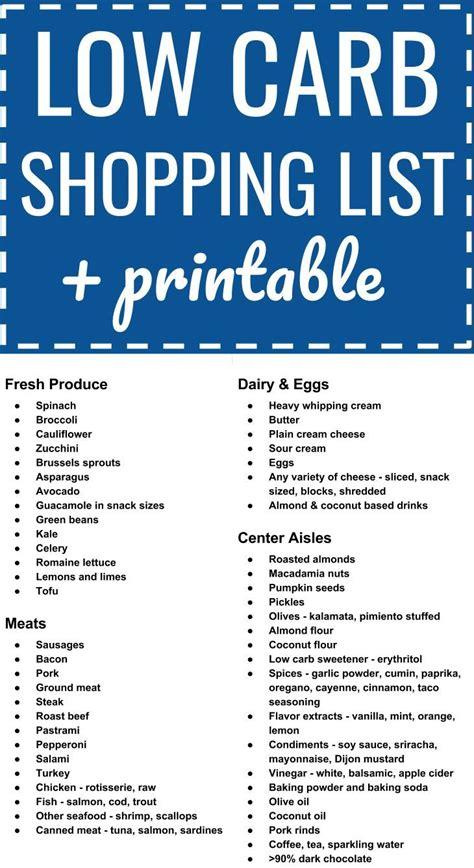 carb keto grocery shopping list  printable