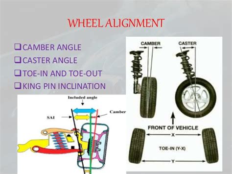 Why Is My Cars Alignment Important?