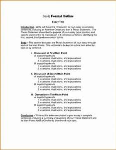 Informal Essays Examples 009 Essay Example What Is Formal Definition Examples