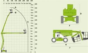 Nacelle  U00e9l U00e9vatrice Automotrice Hr17 4x4