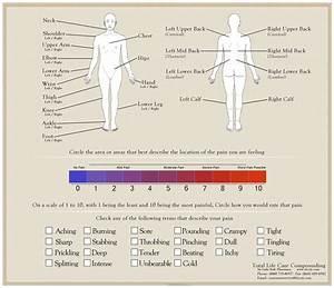 Printable Human Body Diagram Injury