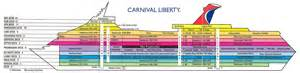 carnival liberty deck layout pictures to pin on pinterest