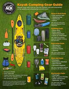 Kayak Camping Gear  U0026 Packing Guide