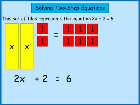 algebra tiles solving equations solving linear equations using algebra tiles miss