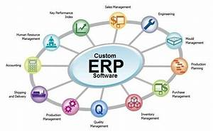 How Does An ERP System Work Quora