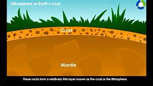 Lithosphere or Earths crust - YouTube