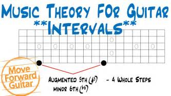 Interval, in music, the inclusive distance between one tone and another, whether sounded successively (melodic interval) or simultaneously (harmonic interval). Music Theory for Guitar - Intervals - YouTube