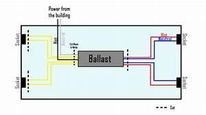 How To Bypass A Ballast  U2014 1000bulbs Com Blog