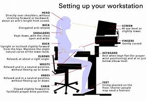 Workplace Ergonomics  Keep Chronic Sitters Out Of Chronic