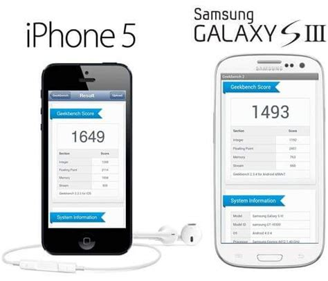iphone 6 processor speed iphone 5 a6 processor dynamically varies clock speed for