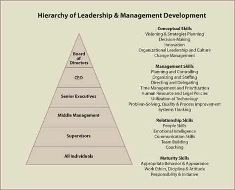leadership coaching learning biz