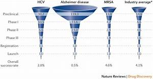 """Some journalists fire another """"silver bullet"""" at Alzheimer ..."""