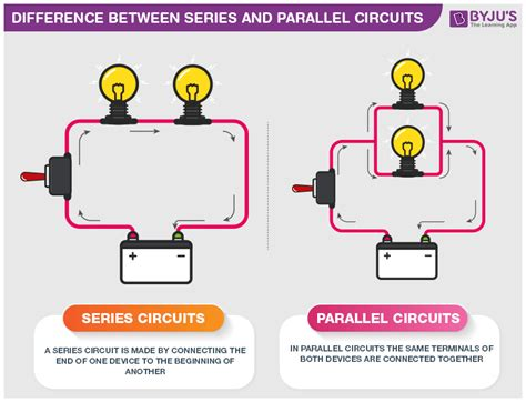 Difference Between Series Parallel Circuits With Its