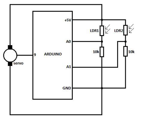 Как сделать солнечный трекер систему слежения за солнцем ?