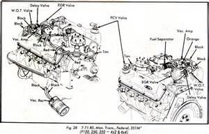 similiar ford 400 vacuum diagram keywords ford f 250 351m engine diagram get image about wiring diagram