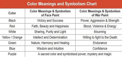 mood ring color meanings by xxritsukaxaoyagixx on