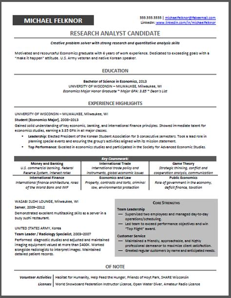 formatting tips from a professional resume writer borders