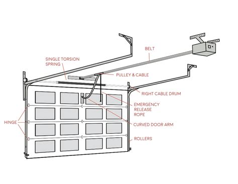 garage doors parts detailed garage door diagram g s garage doors